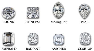 Senzational! Diamantul vietii tale! Sfatul super-specialistului Kara.